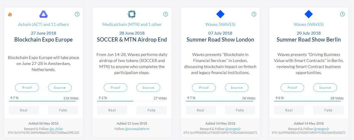 Проекты блокчейн платформы Waves