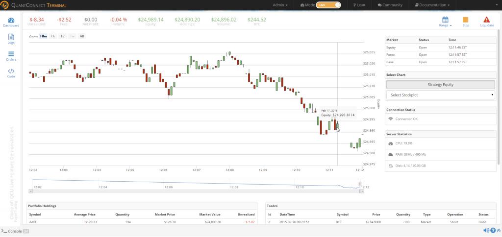 Algorithms on cryptocurrency markets   BitCryptoNews ru