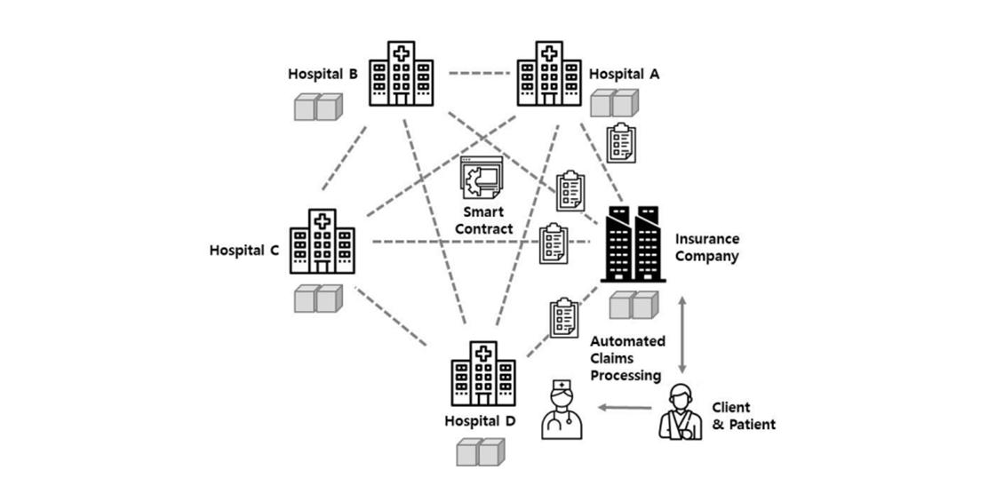 Криптовалюта ICON: обзор и перспективы