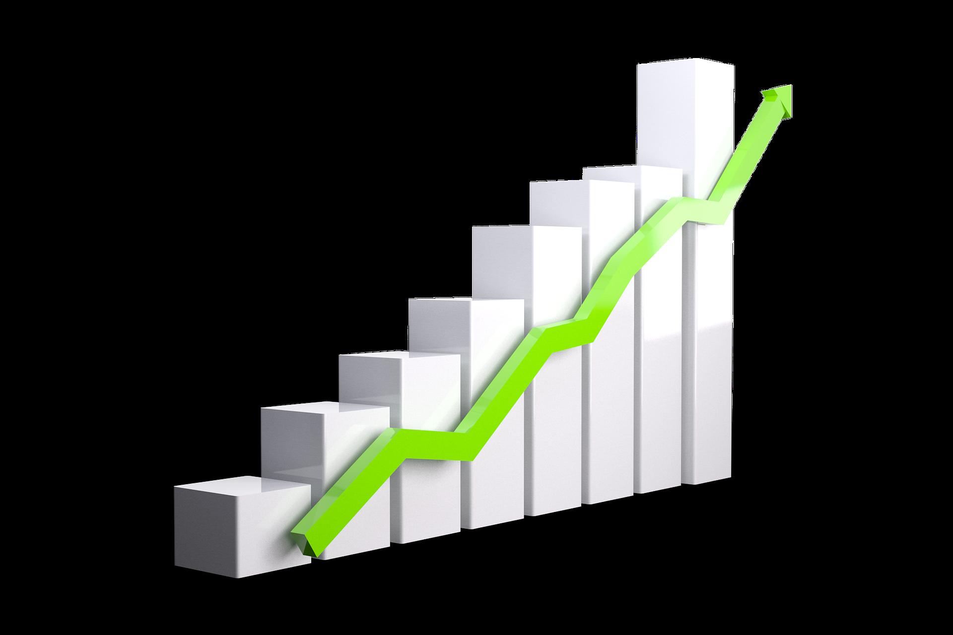 Курсы криптовалют и инвестиционная привлекательность ICO