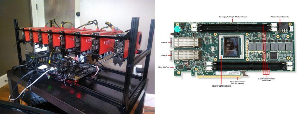 FPGA VCU 1525