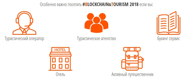 Блокчейн и туризм