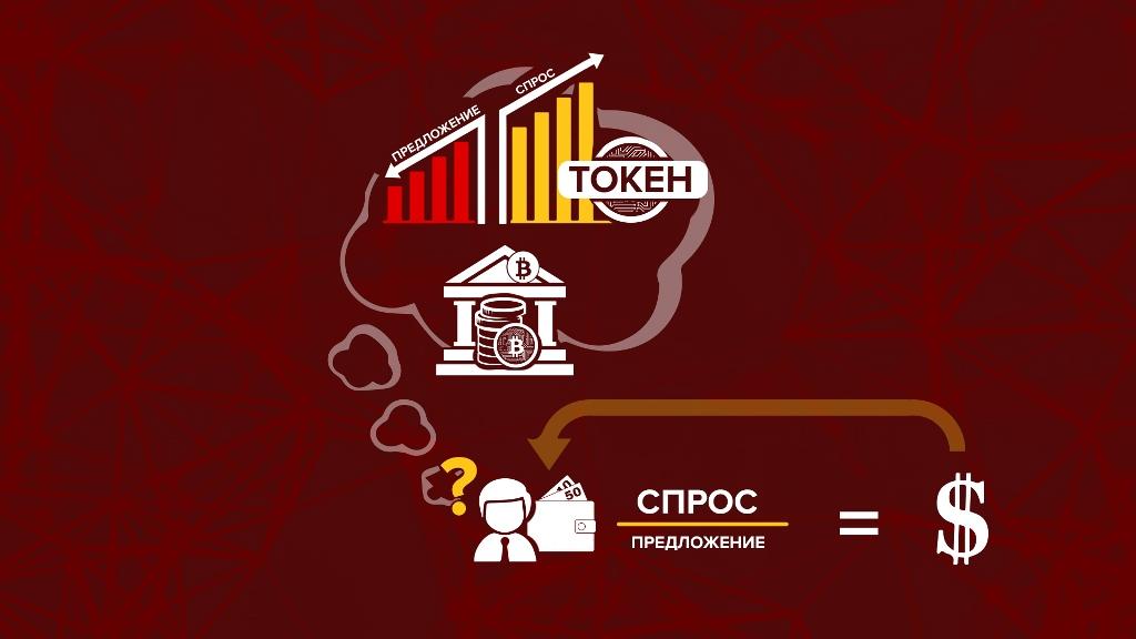 Схема правильной оценки ICO от Николая Евдокимова