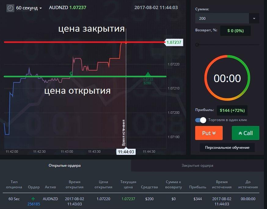 флет. торговля криптовалют