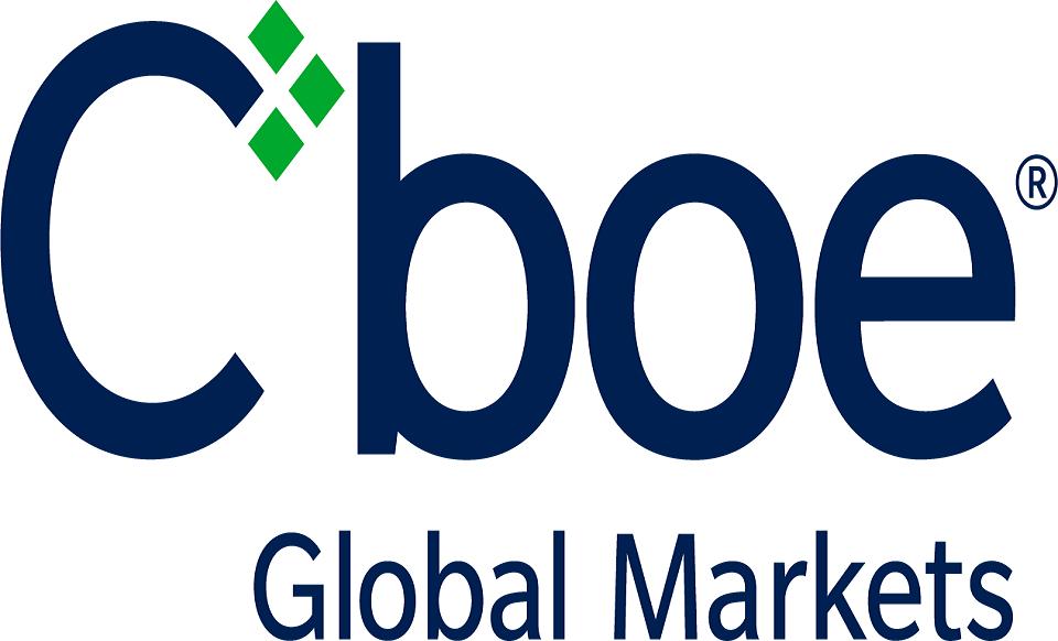 CBOE запускает фьючерсы на биткойн