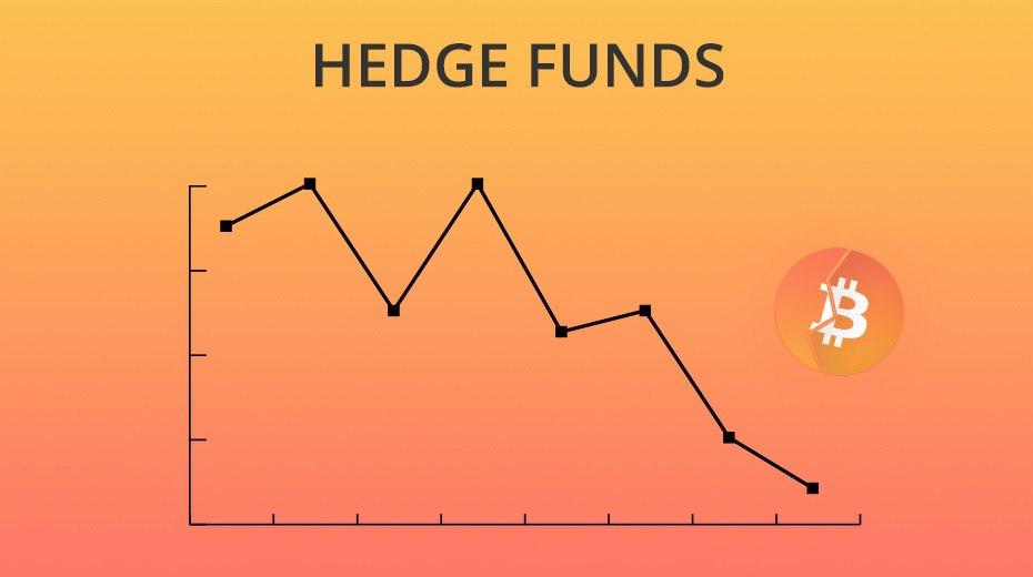 Хэдж фонды могут сыграть на понижение