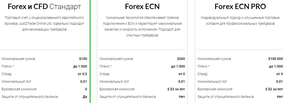 just2trader торговля криптовалютой от финам