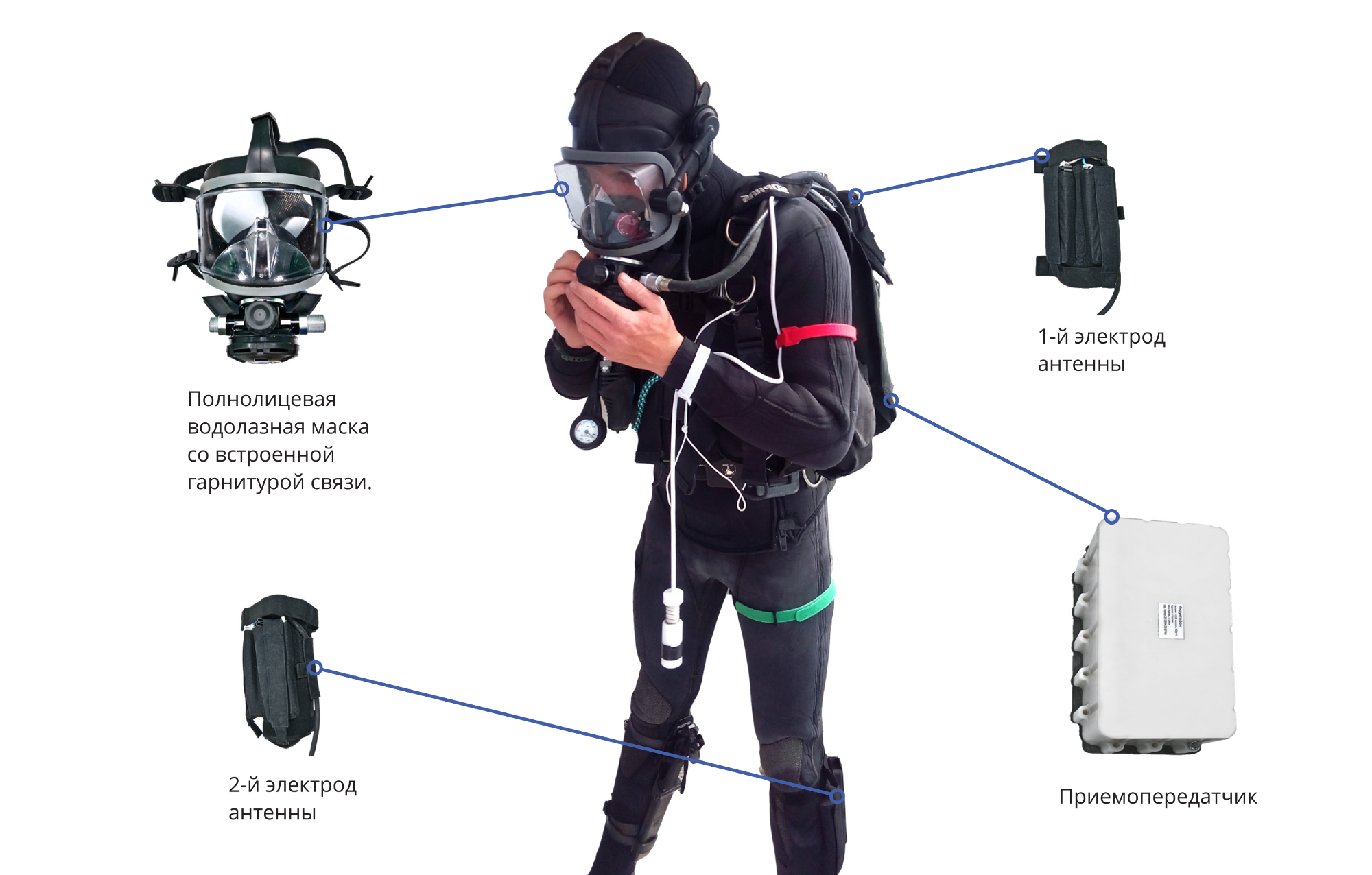 В России создано инновационное устройство подводной радиосвязи