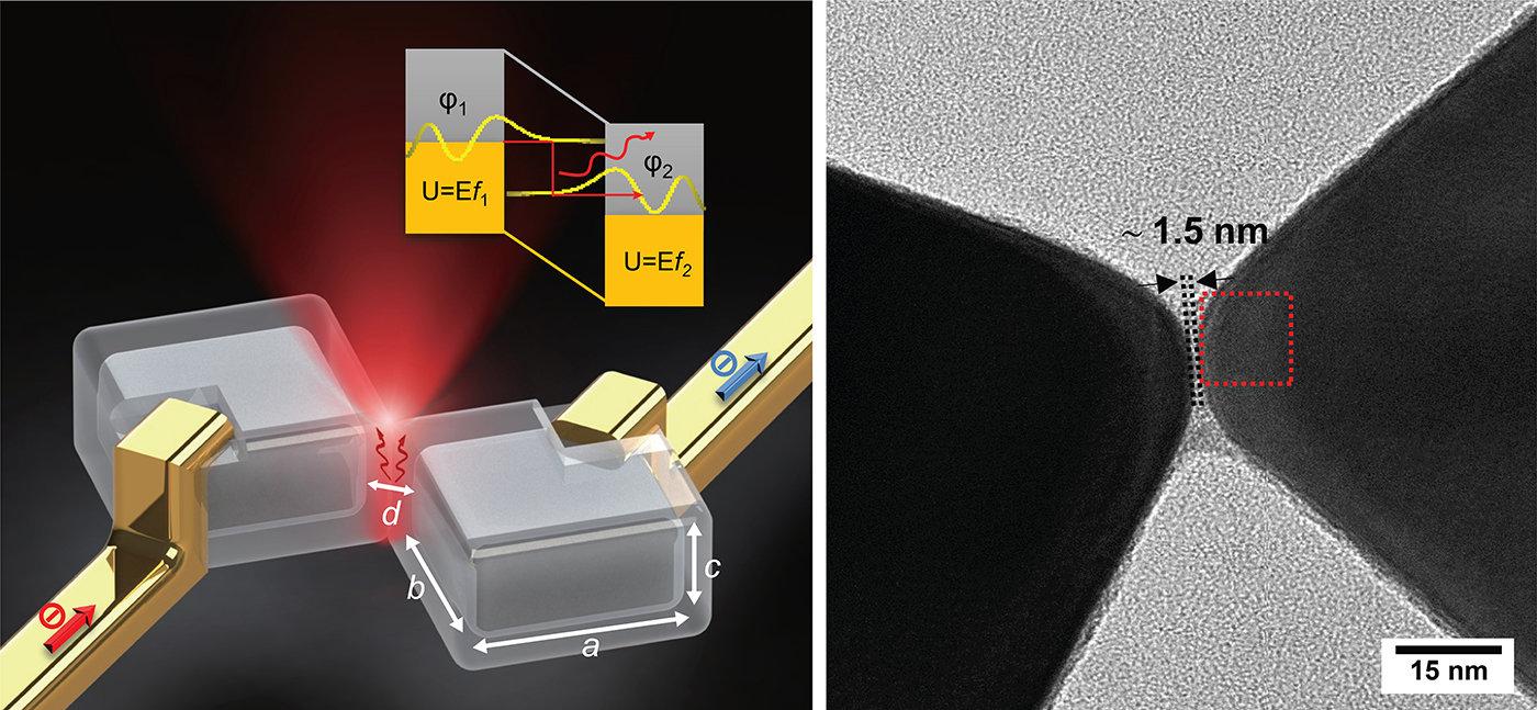 Ученые реализовали новый способ генерации света
