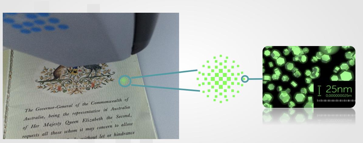 Новый способ идентификации на наночастицах