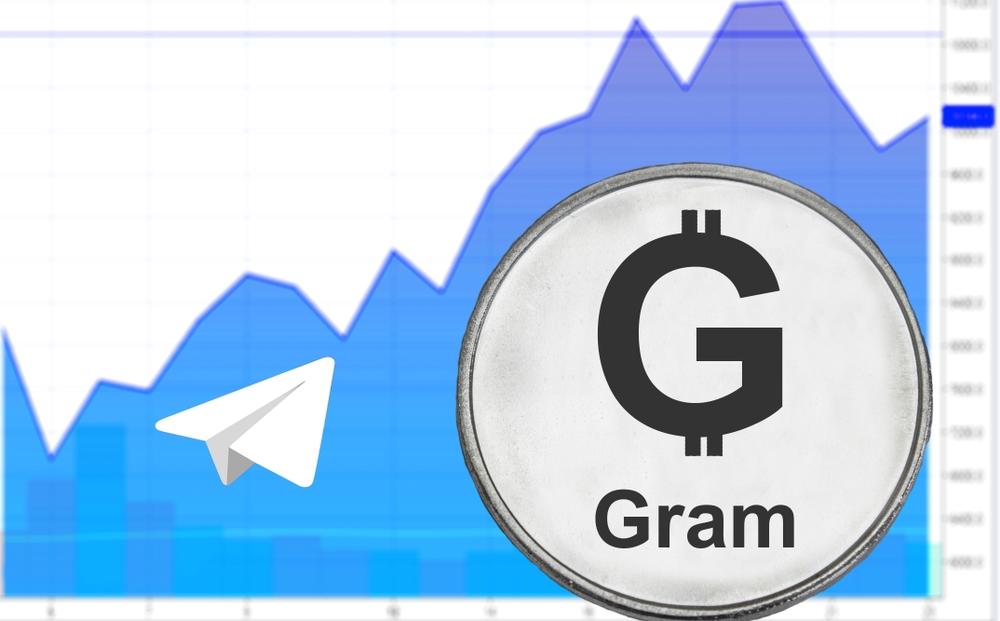 Телеграм собрал $850 млн на ICO во II раунде